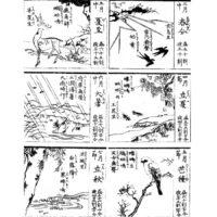 二十四節気 - 随一大雑書古今大成(天保9年・1838年)