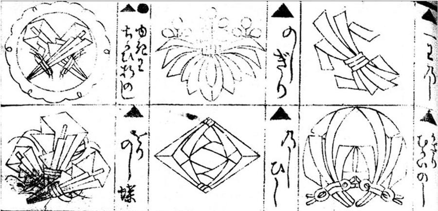 熨斗 - 紋帳早見大成(安政3年・1856年)