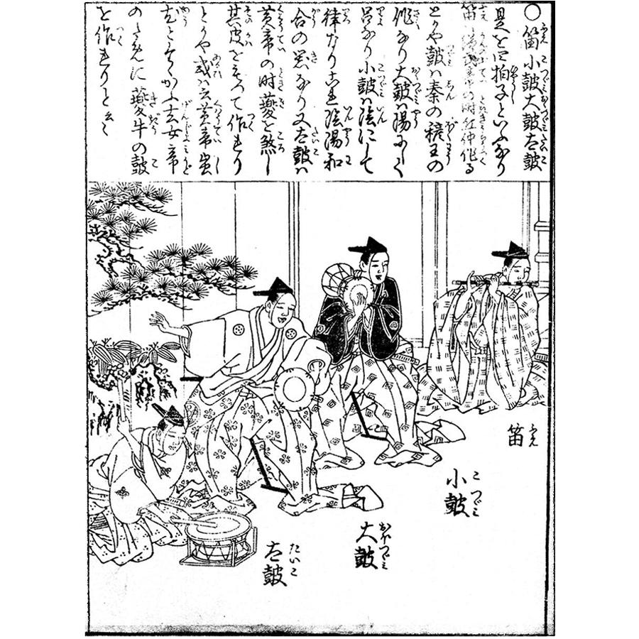 三拍子 - 頭書増補訓蒙図彙(寛政元年・1789年)